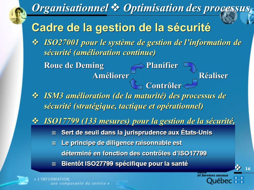   16 Organisationnel  Optimisation des processus Cadre de la gestion de la sécurité  ISO27001 pour le système de gestion de l'information de sécurité (amélioration continue) Roue de Deming Planifier Améliorer Réaliser Contrôler  ISM3 amélioration (de la maturité) des processus de sécurité (stratégique, tactique et opérationnel)  ISO17799 (133 mesures) pour la gestion de la sécurité,  Sert de seuil dans la jurisprudence aux États-Unis  Le principe de diligence raisonnable est déterminé en fonction des contrôles d'ISO17799  Bientôt ISO27799 spécifique pour la santé Cadre de la gestion de la sécurité  ISO27001 pour le système de gestion de l'information de sécurité (amélioration continue) Roue de Deming Planifier Améliorer Réaliser Contrôler  ISM3 amélioration (de la maturité) des processus de sécurité (stratégique, tactique et opérationnel)  ISO17799 (133 mesures) pour la gestion de la sécurité,  Sert de seuil dans la jurisprudence aux États-Unis  Le principe de diligence raisonnable est déterminé en fonction des contrôles d'ISO17799  Bientôt ISO27799 spécifique pour la santé
