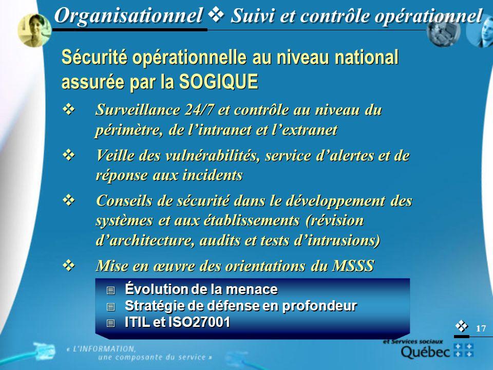   17 Sécurité opérationnelle au niveau national assurée par la SOGIQUE  Surveillance 24/7 et contrôle au niveau du périmètre, de l'intranet et l'extranet  Veille des vulnérabilités, service d'alertes et de réponse aux incidents  Conseils de sécurité dans le développement des systèmes et aux établissements (révision d'architecture, audits et tests d'intrusions)  Mise en œuvre des orientations du MSSS Sécurité opérationnelle au niveau national assurée par la SOGIQUE  Surveillance 24/7 et contrôle au niveau du périmètre, de l'intranet et l'extranet  Veille des vulnérabilités, service d'alertes et de réponse aux incidents  Conseils de sécurité dans le développement des systèmes et aux établissements (révision d'architecture, audits et tests d'intrusions)  Mise en œuvre des orientations du MSSS Organisationnel  Suivi et contrôle opérationnel  Évolution de la menace  Stratégie de défense en profondeur  ITIL et ISO27001  Évolution de la menace  Stratégie de défense en profondeur  ITIL et ISO27001
