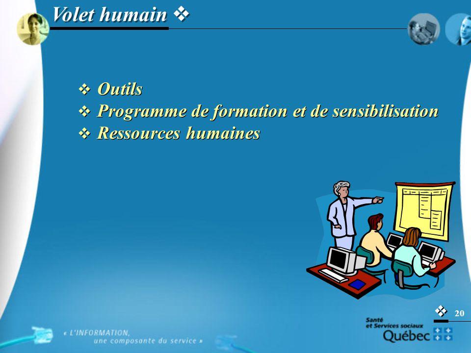   20  Outils  Programme de formation et de sensibilisation  Ressources humaines  Outils  Programme de formation et de sensibilisation  Ressources humaines Volet humain 