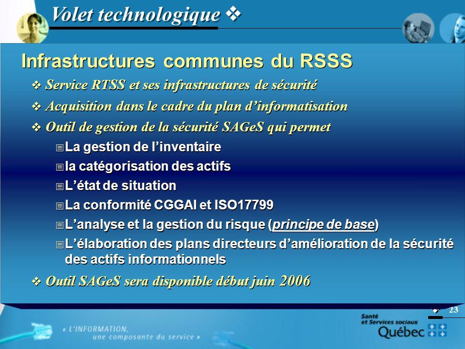   23 Infrastructures communes du RSSS  Service RTSS et ses infrastructures de sécurité  Acquisition dans le cadre du plan d'informatisation  Outil de gestion de la sécurité SAGeS qui permet  La gestion de l'inventaire  la catégorisation des actifs  L'état de situation  La conformité CGGAI et ISO17799  L'analyse et la gestion du risque (principe de base)  L'élaboration des plans directeurs d'amélioration de la sécurité des actifs informationnels  Outil SAGeS sera disponible début juin 2006 Infrastructures communes du RSSS  Service RTSS et ses infrastructures de sécurité  Acquisition dans le cadre du plan d'informatisation  Outil de gestion de la sécurité SAGeS qui permet  La gestion de l'inventaire  la catégorisation des actifs  L'état de situation  La conformité CGGAI et ISO17799  L'analyse et la gestion du risque (principe de base)  L'élaboration des plans directeurs d'amélioration de la sécurité des actifs informationnels  Outil SAGeS sera disponible début juin 2006 Volet technologique 