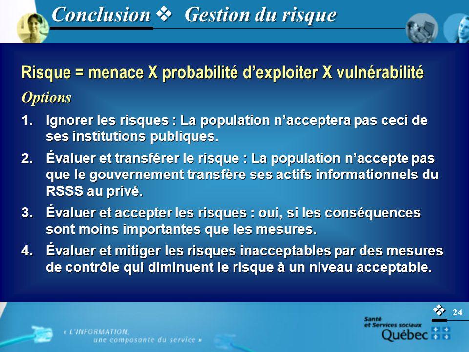  24 Risque = menace X probabilité d'exploiter X vulnérabilité Options 1.Ignorer les risques : La population n'acceptera pas ceci de ses institutions publiques.