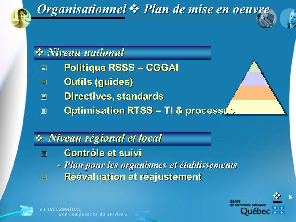   8 Organisationnel  Plan de mise en oeuvre  Niveau national  Politique RSSS – CGGAI  Outils (guides)  Directives, standards  Optimisation RTSS – TI & processus  Niveau régional et local  Contrôle et suivi -Plan pour les organismes et établissements  Réévaluation et réajustement  Niveau national  Politique RSSS – CGGAI  Outils (guides)  Directives, standards  Optimisation RTSS – TI & processus  Niveau régional et local  Contrôle et suivi -Plan pour les organismes et établissements  Réévaluation et réajustement