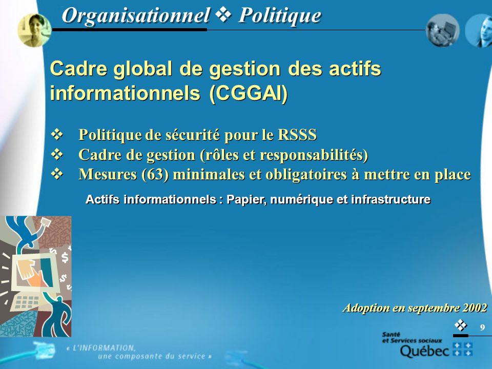   9 Cadre global de gestion des actifs informationnels (CGGAI)  Politique de sécurité pour le RSSS  Cadre de gestion (rôles et responsabilités)  Mesures (63) minimales et obligatoires à mettre en place Actifs informationnels : Papier, numérique et infrastructure Adoption en septembre 2002 Cadre global de gestion des actifs informationnels (CGGAI)  Politique de sécurité pour le RSSS  Cadre de gestion (rôles et responsabilités)  Mesures (63) minimales et obligatoires à mettre en place Actifs informationnels : Papier, numérique et infrastructure Adoption en septembre 2002 Organisationnel  Politique
