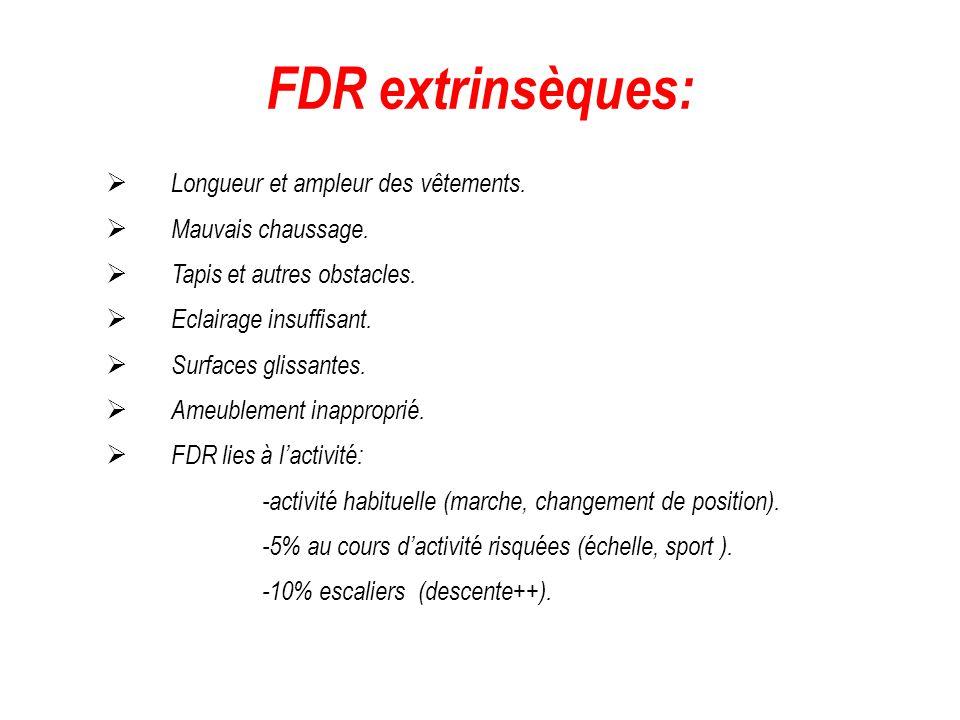 FDR extrinsèques:  Longueur et ampleur des vêtements.  Mauvais chaussage.  Tapis et autres obstacles.  Eclairage insuffisant.  Surfaces glissante