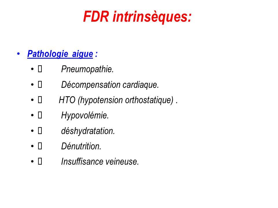 FDR intrinsèques: Pathologie aigue :  Pneumopathie.  Décompensation cardiaque.  HTO (hypotension orthostatique).  Hypovolémie.  déshydratation. 