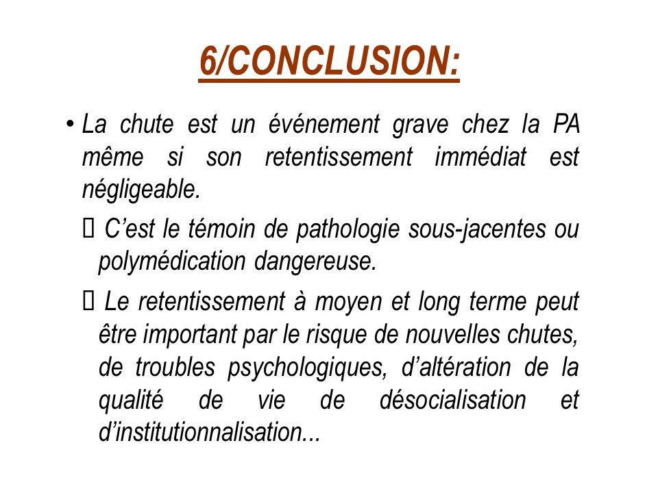 6/CONCLUSION: La chute est un événement grave chez la PA même si son retentissement immédiat est négligeable.  C'est le témoin de pathologie sous-jac