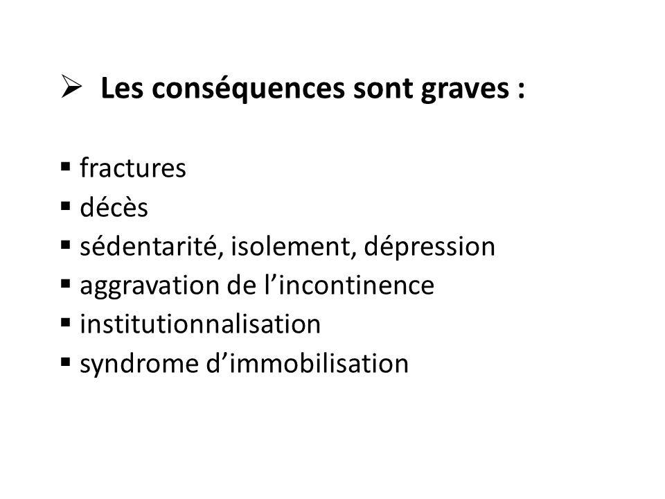  Les conséquences sont graves :  fractures  décès  sédentarité, isolement, dépression  aggravation de l'incontinence  institutionnalisation  sy
