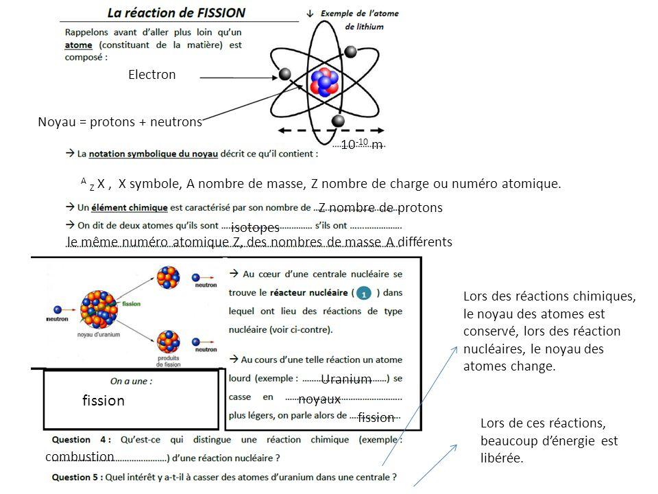 Electron Noyau = protons + neutrons 10 -10 m A Z X, X symbole, A nombre de masse, Z nombre de charge ou numéro atomique. Z nombre de protons isotopes