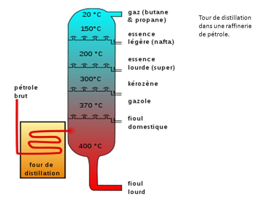 Tour de distillation dans une raffinerie de pétrole.