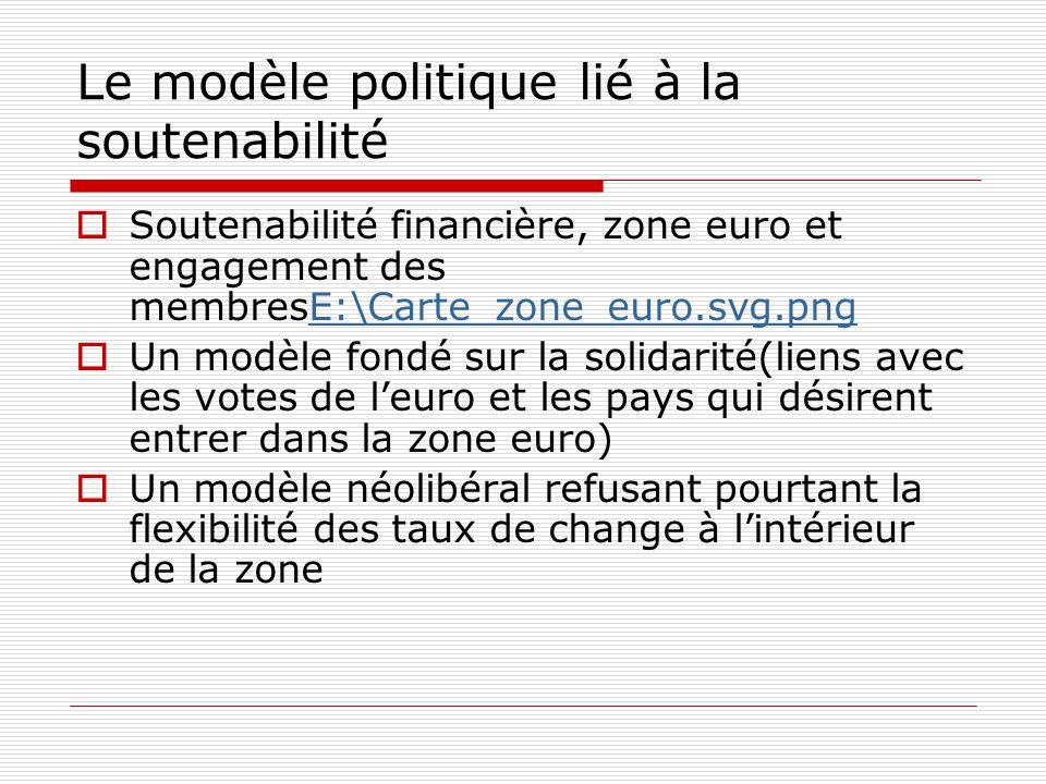 Le modèle politique lié à la soutenabilité  Soutenabilité financière, zone euro et engagement des membresE:\Carte_zone_euro.svg.pngE:\Carte_zone_euro