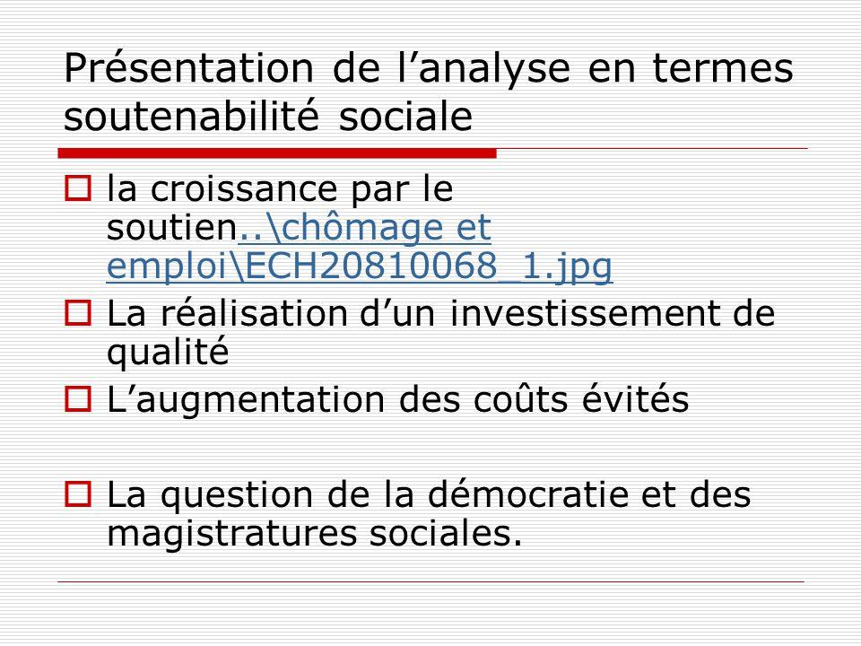 Présentation de l'analyse en termes soutenabilité sociale  la croissance par le soutien..\chômage et emploi\ECH20810068_1.jpg..\chômage et emploi\ECH