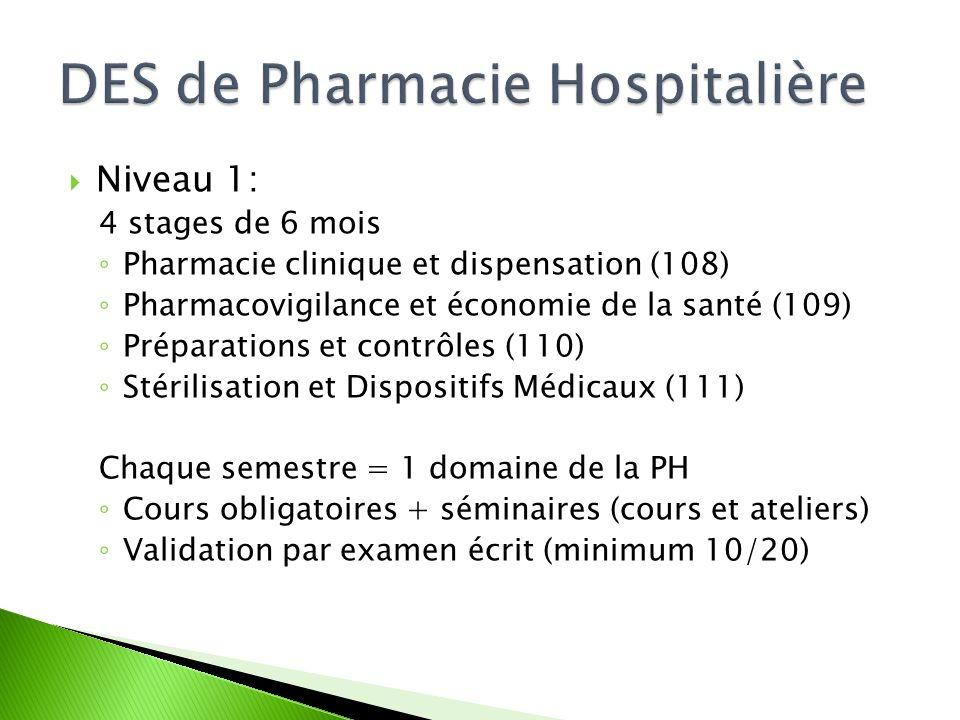  Niveau 1: 4 stages de 6 mois ◦ Pharmacie clinique et dispensation (108) ◦ Pharmacovigilance et économie de la santé (109) ◦ Préparations et contrôle