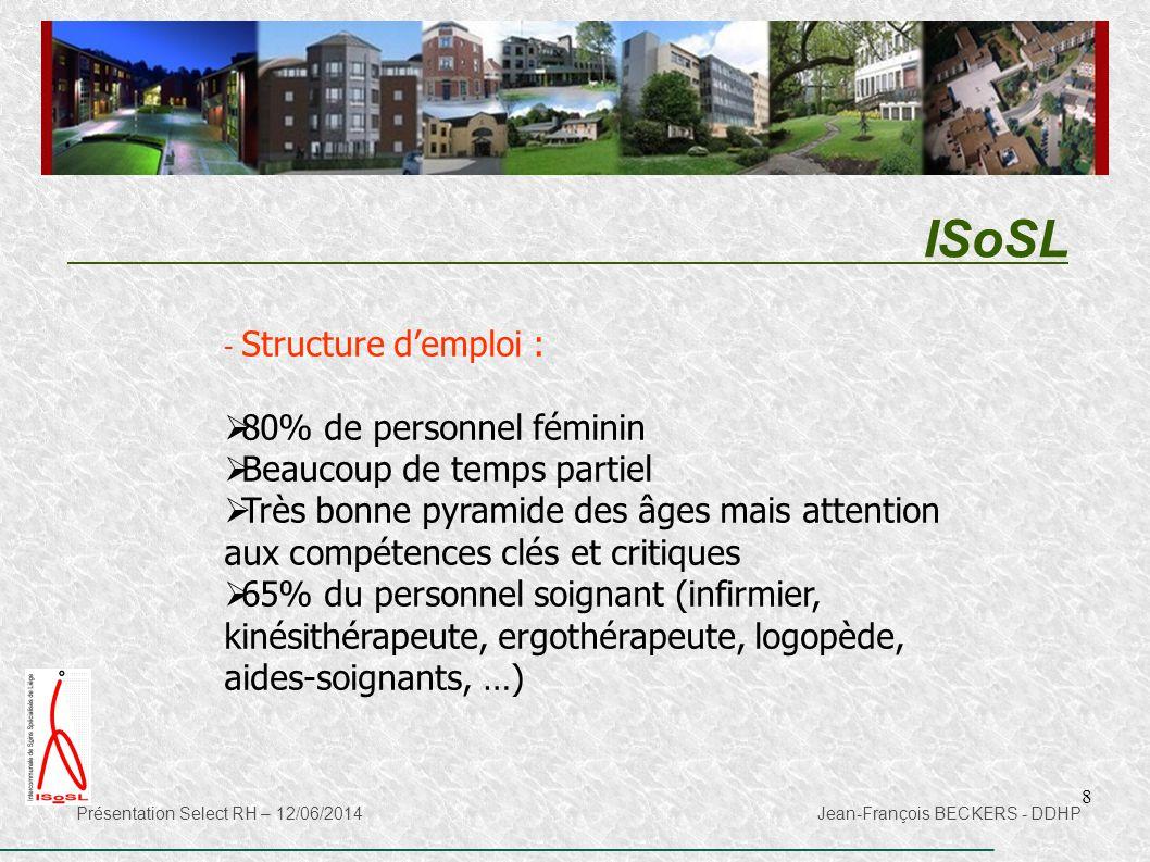 8 ISoSL Présentation Select RH – 12/06/2014 Jean-François BECKERS - DDHP - Structure d'emploi :  80% de personnel féminin  Beaucoup de temps partiel
