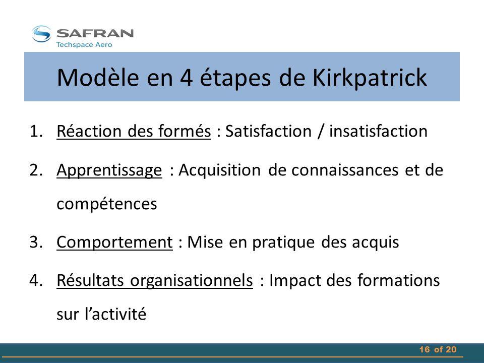 Modèle en 4 étapes de Kirkpatrick 1.Réaction des formés : Satisfaction / insatisfaction 2.Apprentissage : Acquisition de connaissances et de compétences 3.Comportement : Mise en pratique des acquis 4.Résultats organisationnels : Impact des formations sur l'activité 16 of 20