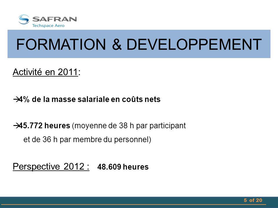 FORMATION & DEVELOPPEMENT Activité en 2011:  4% de la masse salariale en coûts nets  45.772 heures (moyenne de 38 h par participant et de 36 h par membre du personnel) Perspective 2012 : 48.609 heures 5 of 20