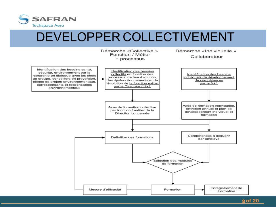 « TRAIN UP » : Processus de mesure d'efficacité des formations 9 of 20 SFD N 4.