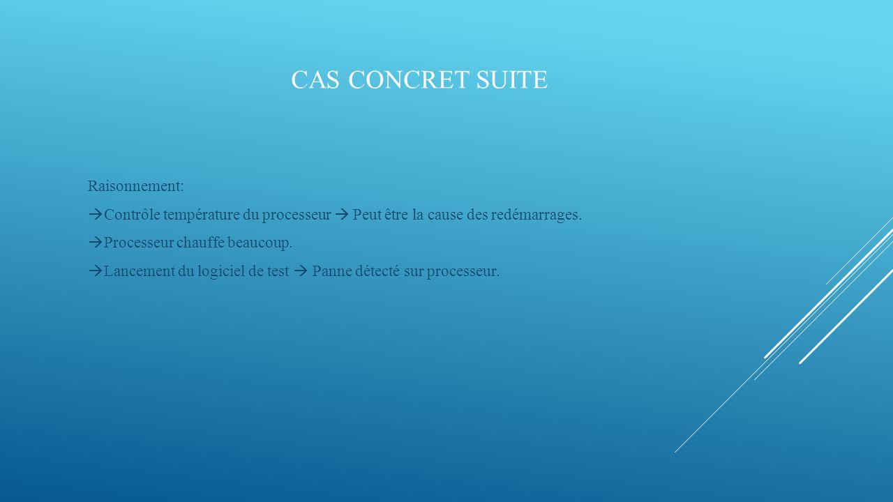 CAS CONCRET SUITE Vérification de la panne  Solution du problème:  Insertion d'un processeur de test.