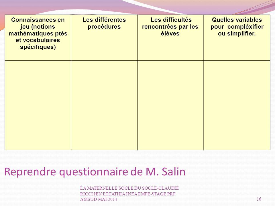 Connaissances en jeu (notions mathématiques ptés et vocabulaires spécifiques) Les différentes procédures Les difficultés rencontrées par les élèves Quelles variables pour compléxifier ou simplifier.