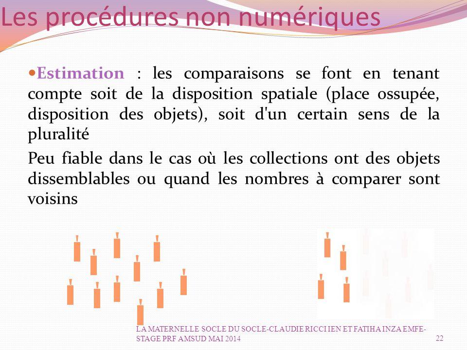 Les procédures non numériques Estimation : les comparaisons se font en tenant compte soit de la disposition spatiale (place ossupée, disposition des objets), soit d un certain sens de la pluralité Peu fiable dans le cas où les collections ont des objets dissemblables ou quand les nombres à comparer sont voisins 22 LA MATERNELLE SOCLE DU SOCLE-CLAUDIE RICCI IEN ET FATIHA INZA EMFE- STAGE PRF AMSUD MAI 2014