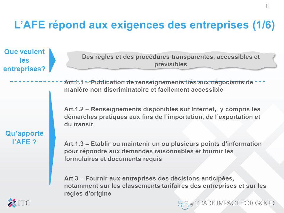 L'AFE répond aux exigences des entreprises (1/6) 11 Des règles et des procédures transparentes, accessibles et prévisibles Art.1.1 – Publication de re