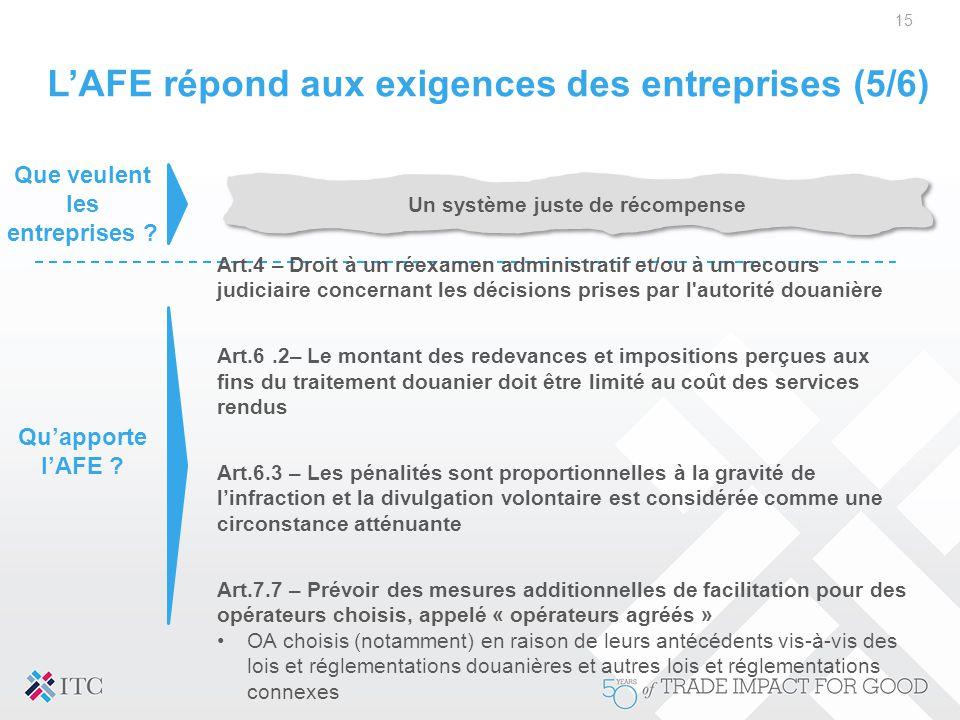 L'AFE répond aux exigences des entreprises (5/6) 15 Un système juste de récompense Art.4 – Droit à un réexamen administratif et/ou à un recours judici