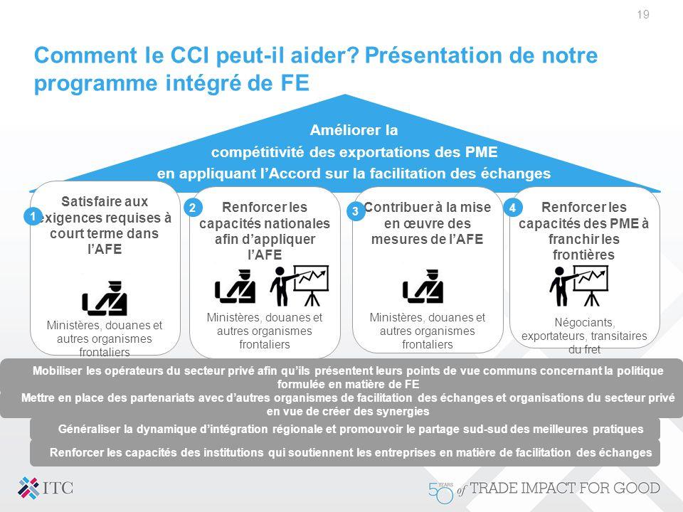 Comment le CCI peut-il aider? Présentation de notre programme intégré de FE 19 Améliorer la compétitivité des exportations des PME en appliquant l'Acc