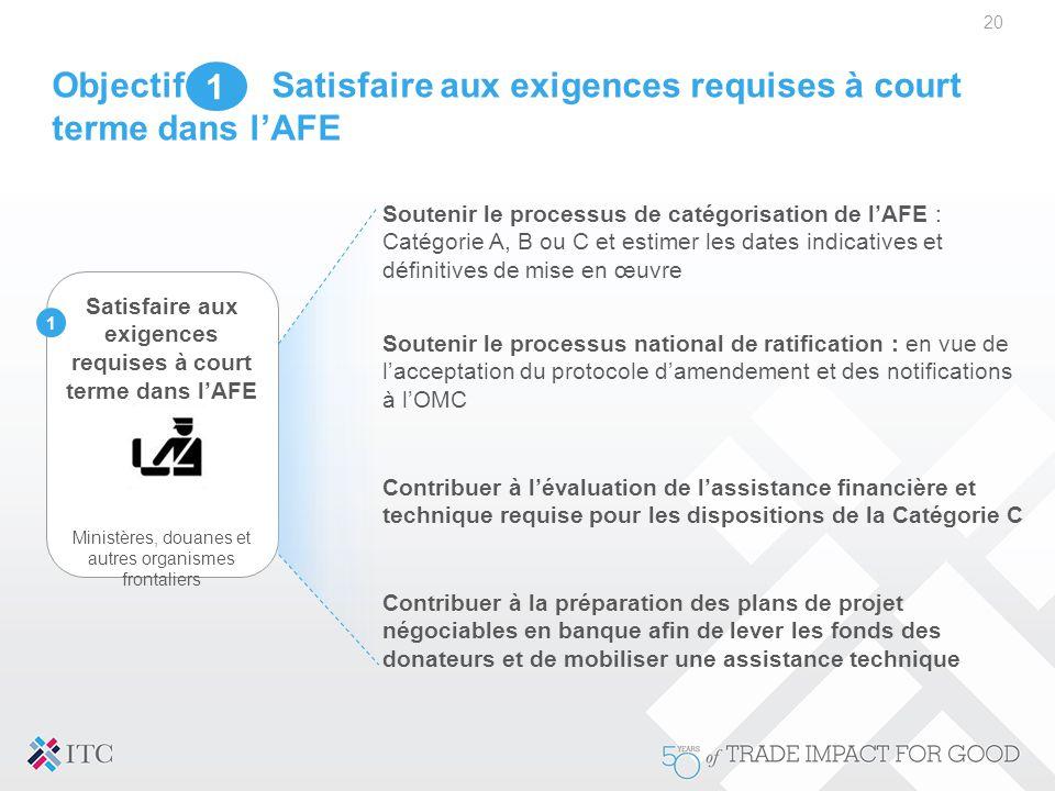 Objectif : Satisfaire aux exigences requises à court terme dans l'AFE 20 Satisfaire aux exigences requises à court terme dans l'AFE Ministères, douane