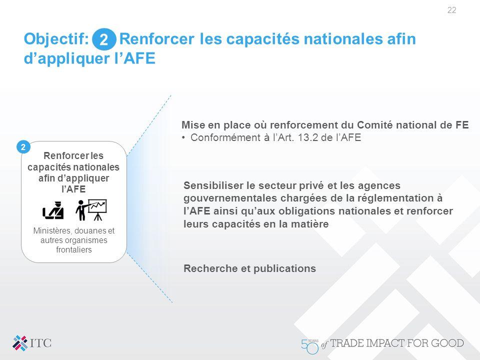 22 Renforcer les capacités nationales afin d'appliquer l'AFE Ministères, douanes et autres organismes frontaliers 2 Mise en place où renforcement du C