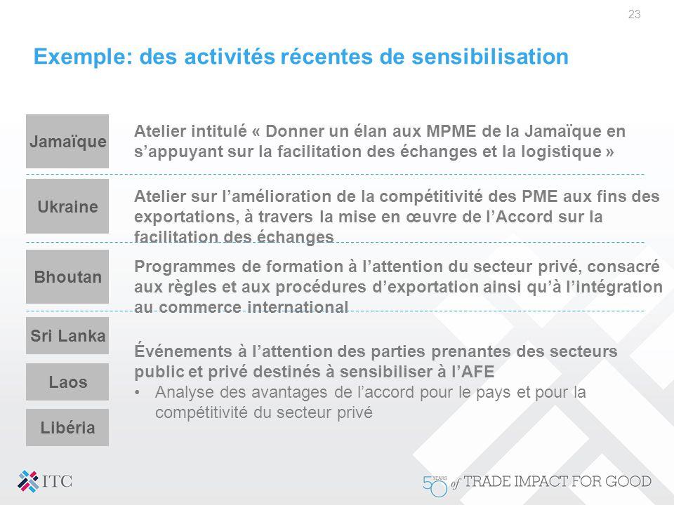 Exemple: des activités récentes de sensibilisation 23 Jamaïque Sri Lanka Bhoutan Ukraine Laos Atelier intitulé « Donner un élan aux MPME de la Jamaïqu