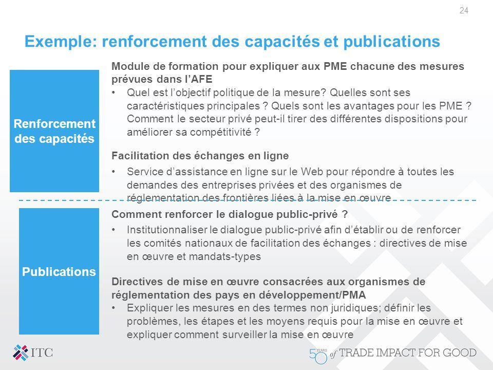 Exemple: renforcement des capacités et publications Module de formation pour expliquer aux PME chacune des mesures prévues dans l'AFE Quel est l'objec