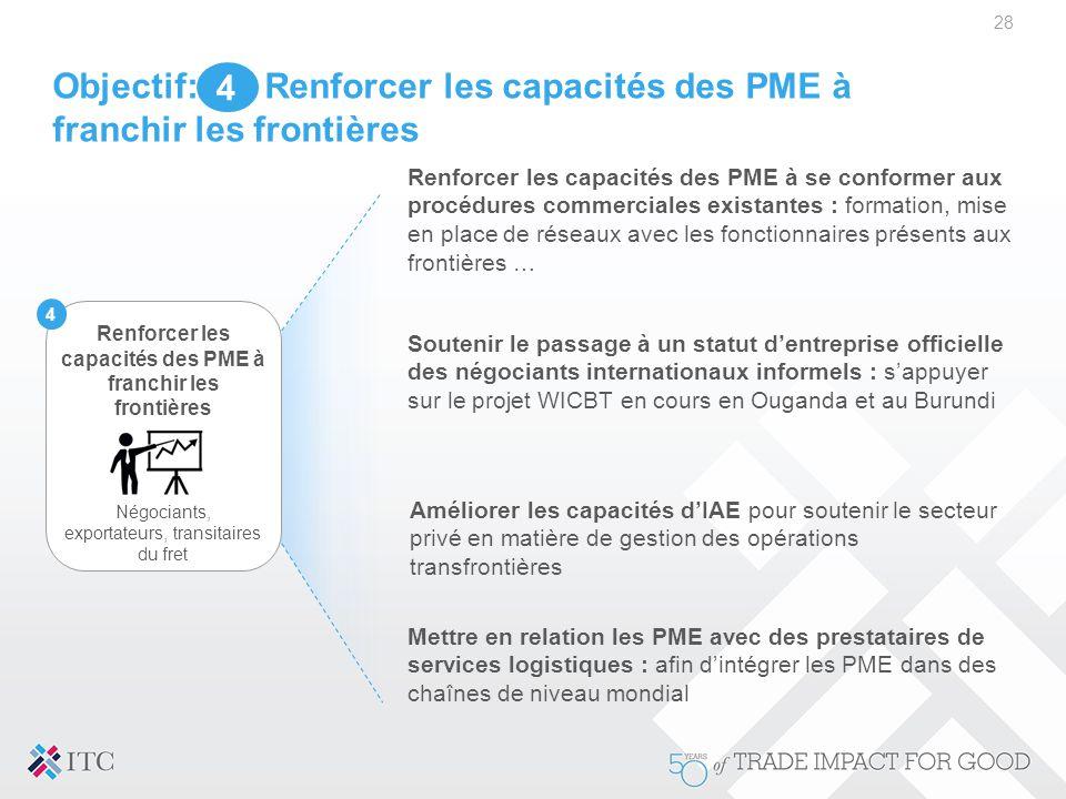 28 Renforcer les capacités des PME à franchir les frontières Négociants, exportateurs, transitaires du fret 4 Renforcer les capacités des PME à se con