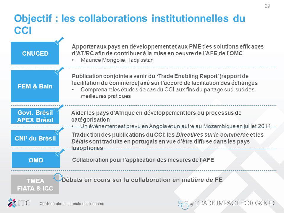 Objectif : les collaborations institutionnelles du CCI 29 1 Confédération nationale de l'industrie CNUCED Apporter aux pays en développement et aux PM