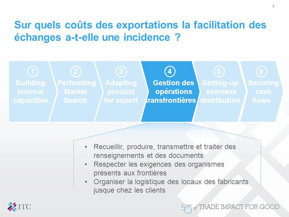 Sur quels coûts des exportations la facilitation des échanges a-t-elle une incidence ? 4 Recueillir, produire, transmettre et traiter des renseignemen