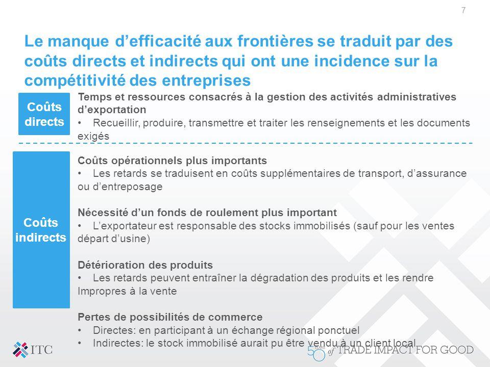 Le manque d'efficacité aux frontières se traduit par des coûts directs et indirects qui ont une incidence sur la compétitivité des entreprises 7 Coûts