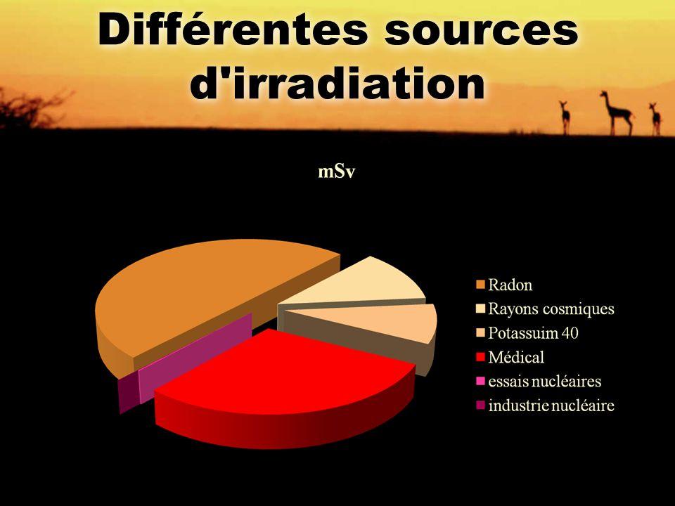Différentes sources d'irradiation