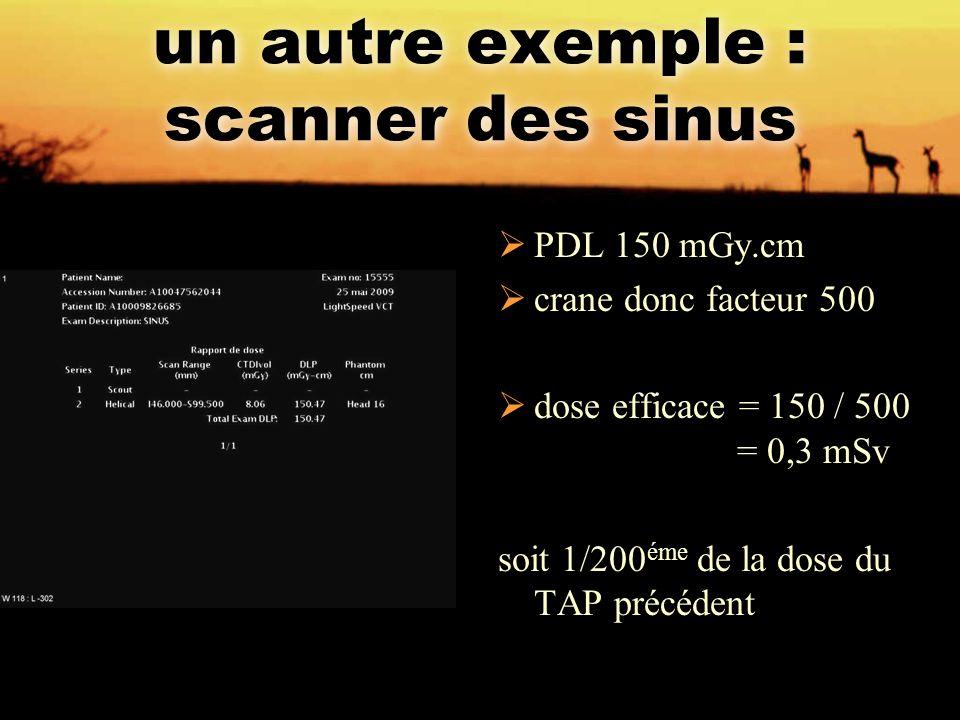 un autre exemple : scanner des sinus  PDL 150 mGy.cm  crane donc facteur 500  dose efficace = 150 / 500 = 0,3 mSv soit 1/200 éme de la dose du TAP