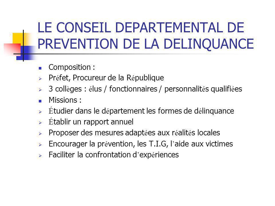 LE CONSEIL DEPARTEMENTAL DE PREVENTION DE LA DELINQUANCE Composition :  Pr é fet, Procureur de la R é publique  3 coll è ges : é lus / fonctionnaire
