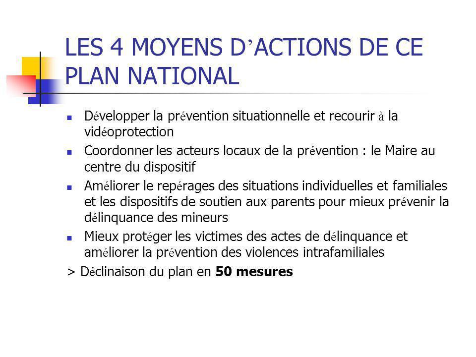 LES 4 MOYENS D ' ACTIONS DE CE PLAN NATIONAL D é velopper la pr é vention situationnelle et recourir à la vid é oprotection Coordonner les acteurs loc