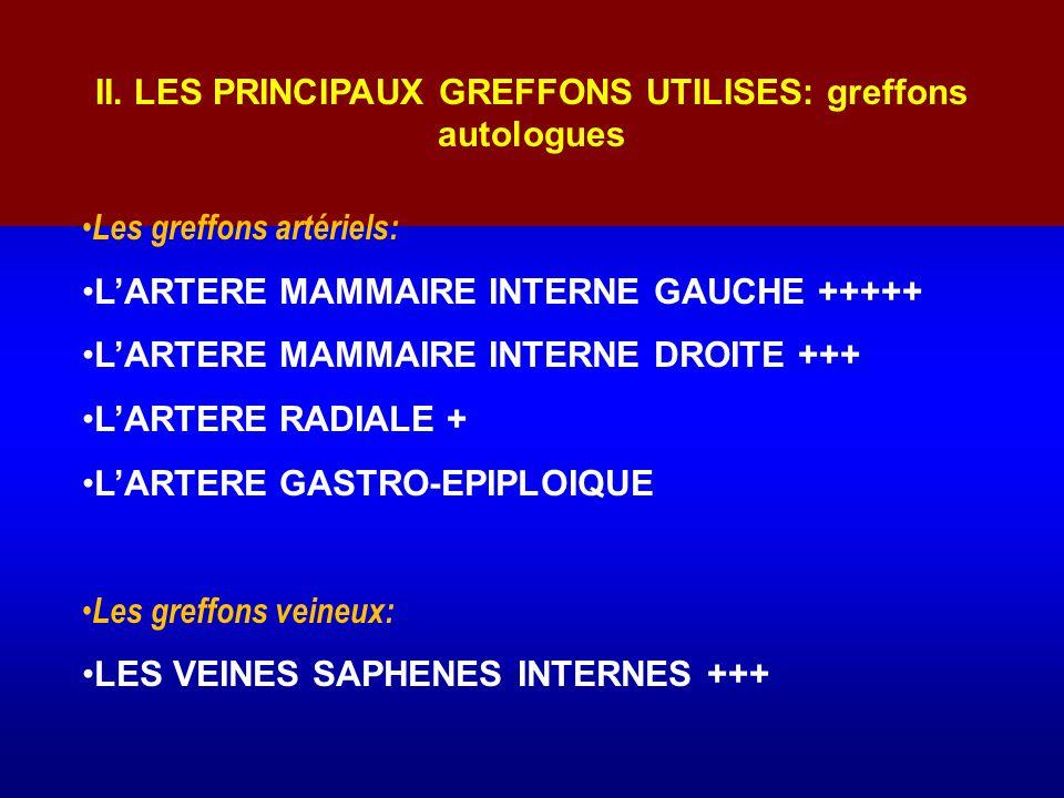II. LES PRINCIPAUX GREFFONS UTILISES: greffons autologues Les greffons artériels: L'ARTERE MAMMAIRE INTERNE GAUCHE +++++ L'ARTERE MAMMAIRE INTERNE DRO
