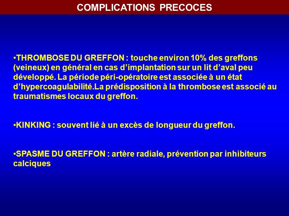 COMPLICATIONS PRECOCES THROMBOSE DU GREFFON : touche environ 10% des greffons (veineux) en général en cas d'implantation sur un lit d'aval peu développé.