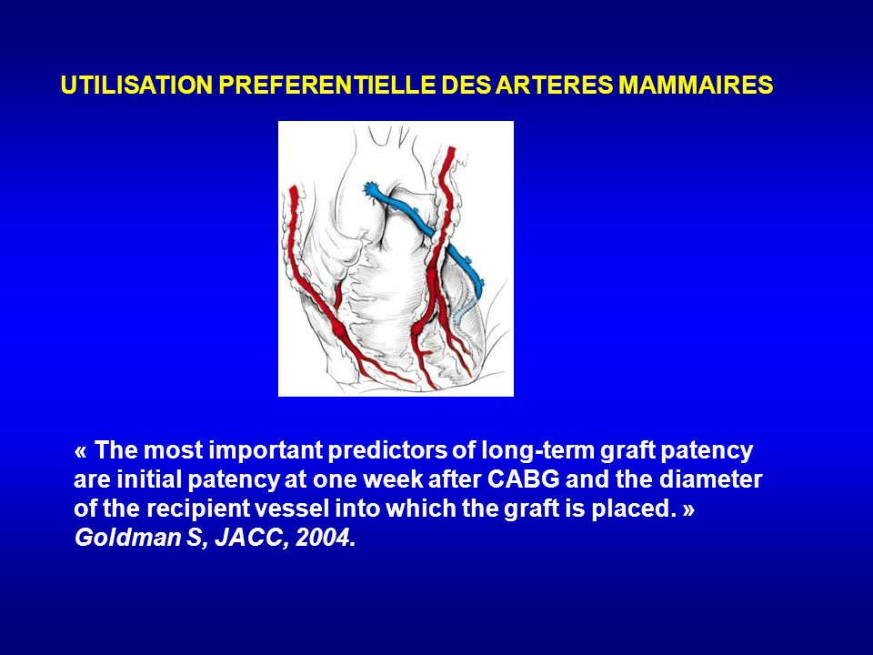 « The most important predictors of long-term graft patency are initial patency at one week after CABG and the diameter of the recipient vessel into which the graft is placed.