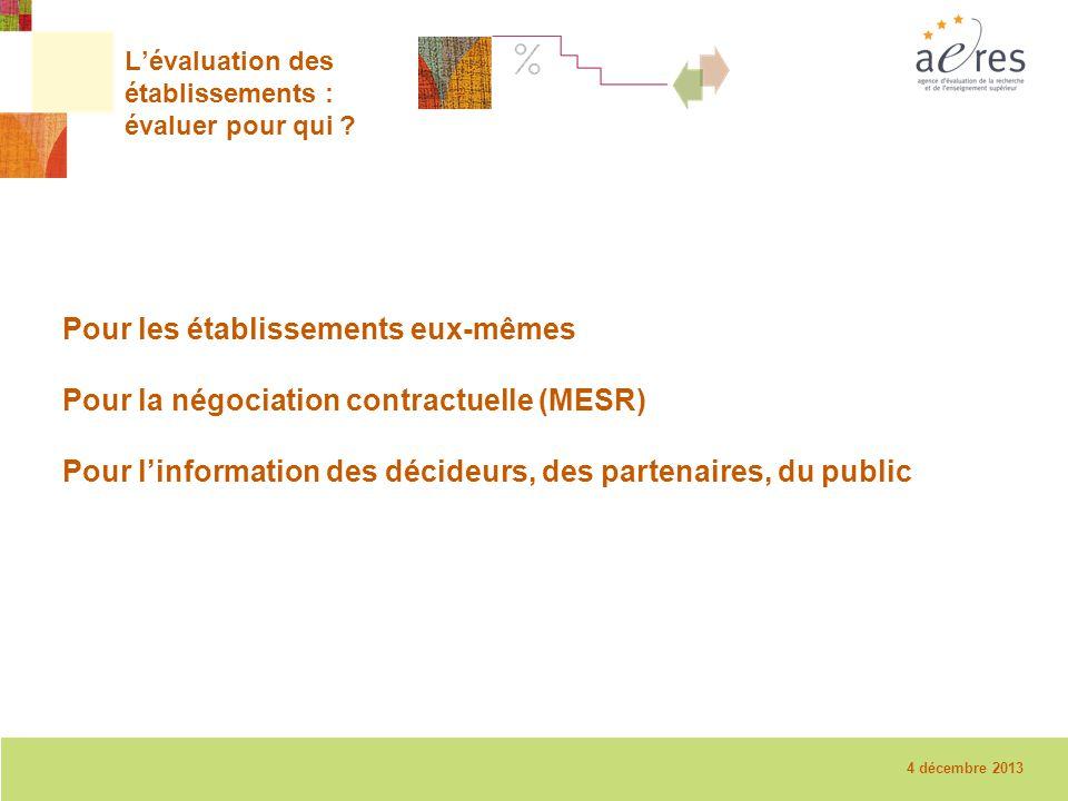 2 La visite sur place – 08/12/2010 L'évaluation des établissements : évaluer pour qui .