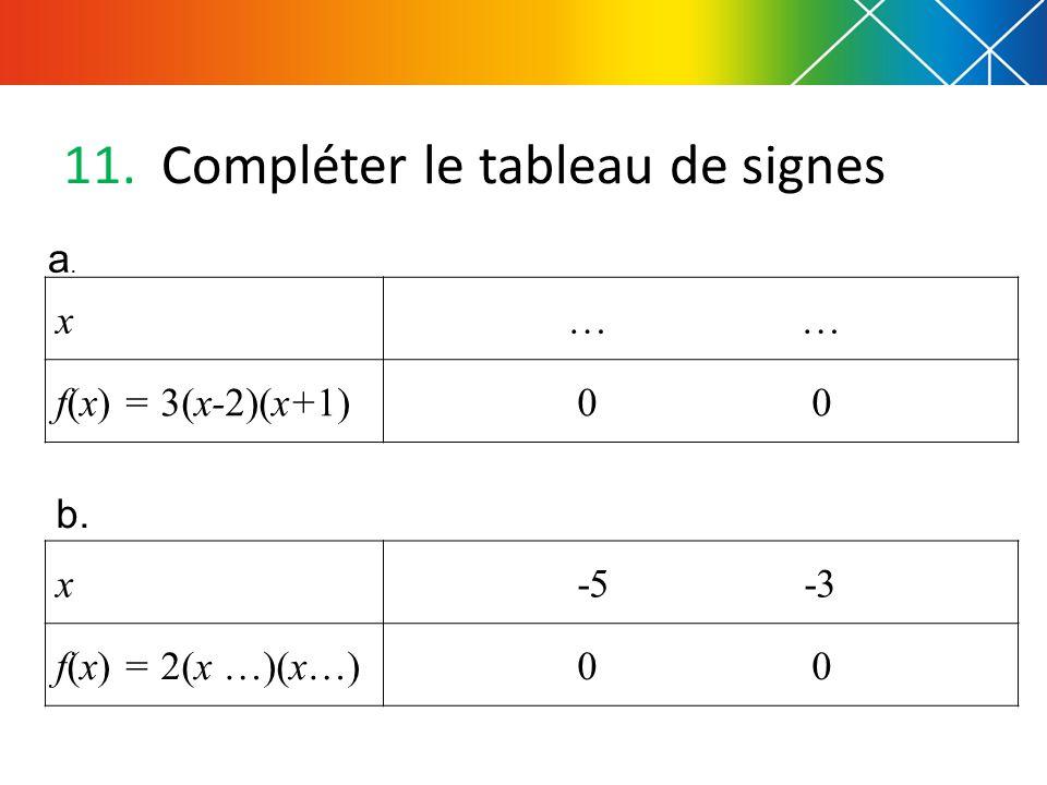 11.Compléter le tableau de signes a.a. x … … f(x) = 3(x-2)(x+1) 0 0 b.