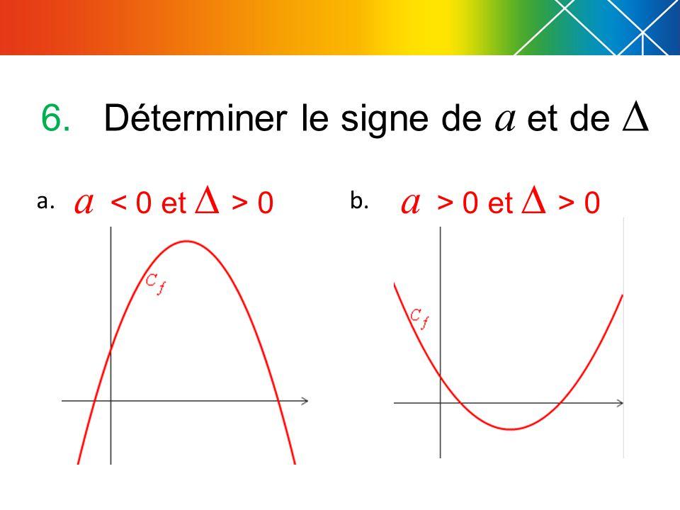 6.Déterminer le signe de a et de  a.b. a 0 a > 0 et  > 0