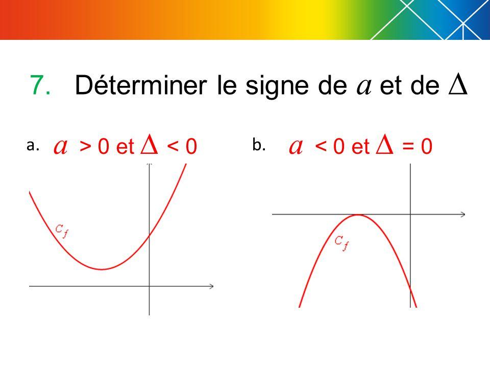 7.Déterminer le signe de a et de  a.b. a > 0 et  < 0 a < 0 et  = 0