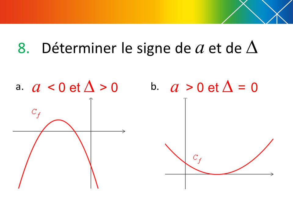 8.Déterminer le signe de a et de  a.b. a 0 a > 0 et  = 0