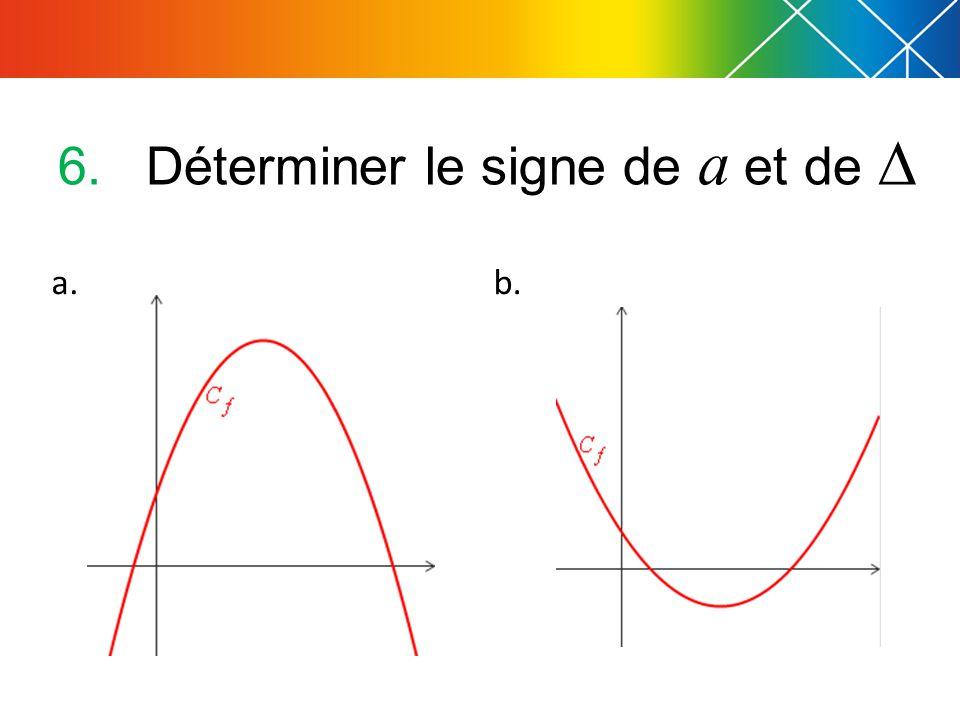 6.Déterminer le signe de a et de  a.b.
