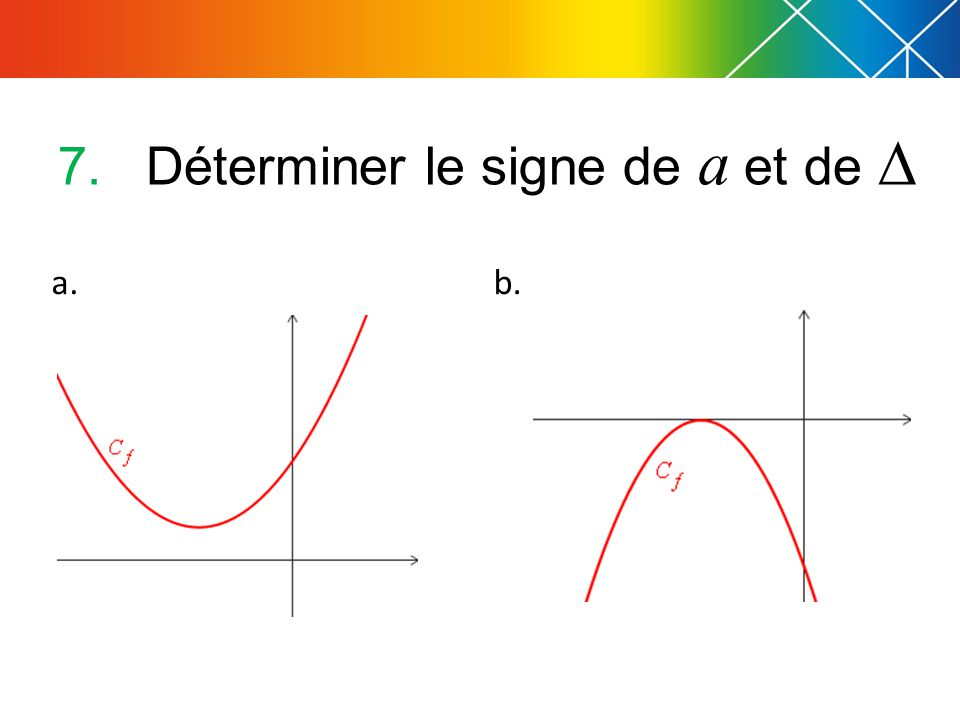 7.Déterminer le signe de a et de  a.b.