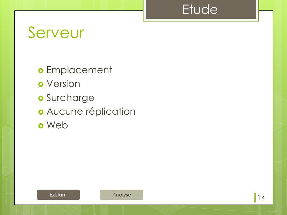 Existant Etude Analyse Serveur  Emplacement  Version  Surcharge  Aucune réplication  Web 14