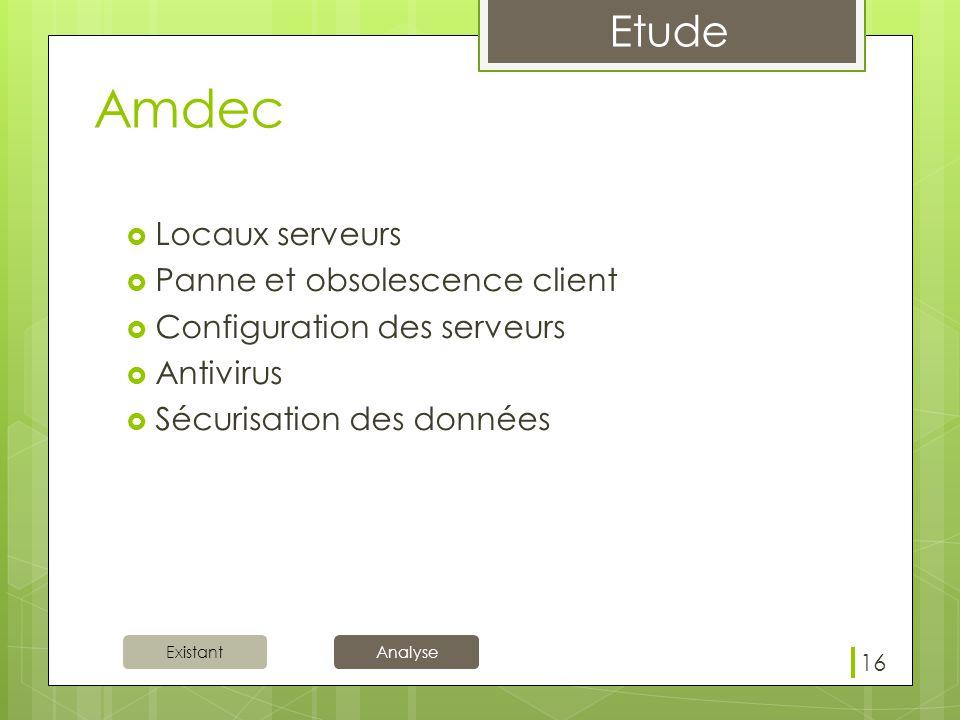 Existant Etude Analyse Amdec  Locaux serveurs  Panne et obsolescence client  Configuration des serveurs  Antivirus  Sécurisation des données 16